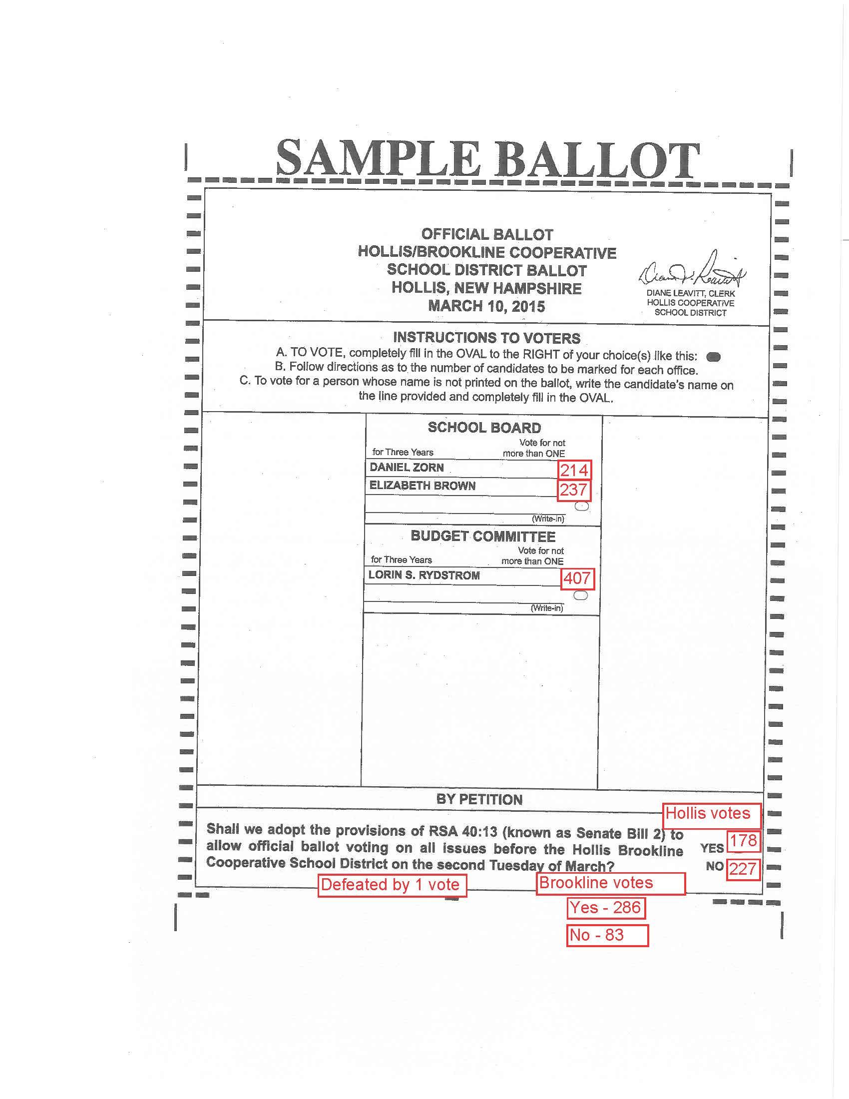Londonderry absentee voting & sample ballots – londonderry news.